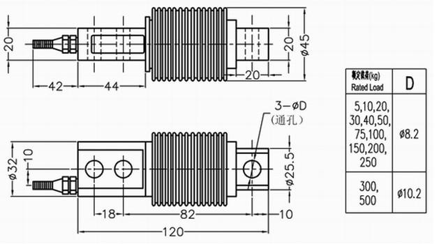 波纹管式传感器GNS-BW01