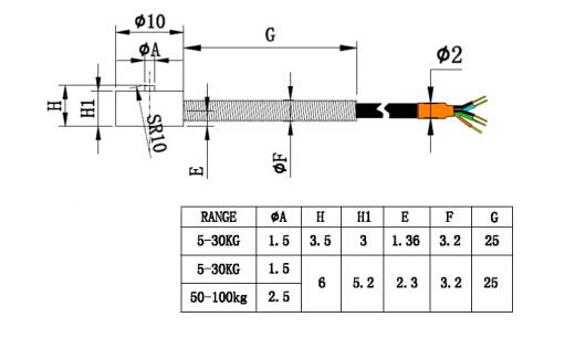 微形压式传感器GNS-W10